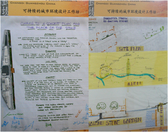 "Changdi redevelopment plan of Team 5, including signatures of team members (bottom left), and the proposed ""Haizhiu Stone Garden"" (lower right)"